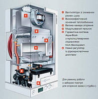 Газовый котел отопления VIESSMANN VITOPEND 100  TURBO