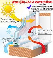 Застеклить Лоджию ЦЕНЫ низкие в Киеве с монтажом, фото 1