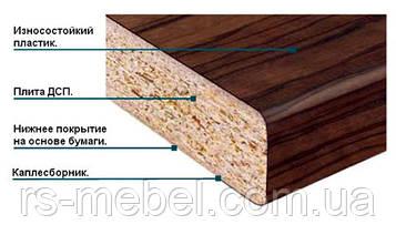 Столешницы и аксесуары для кухни