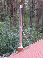 Конус для дымохода (термо) 1 мм н/оц AISI 321, фото 3