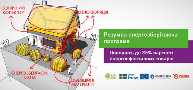 документы для кредита в москве Рославка 2-я улица