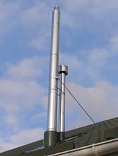 Конус термо дымоходный 0,8 мм н/н AISI 304, фото 2