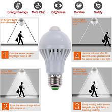 Лампы с датчиком движения и освещенности