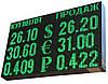 Табло курсов валют двусторонее