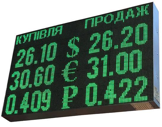 Табло курсов валют двусторонее, фото 2