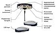 GNSS RTK приемник Spectra Precision  SP 80 + контроллер Ranger 3 + ПО Survey Pro GNSS, фото 8