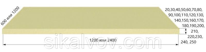 Теплоизоляционная PIR Алюмоламинат 100мм., фото 1