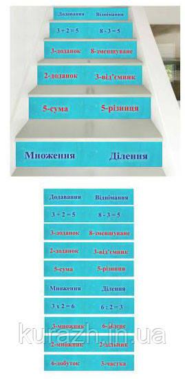 Набір наклейок на сходи «Компоненти математичних дій»