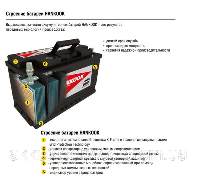Будова батареї Hankook