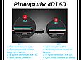 Защитное стекло 5D Full Screen iPhone 7 Plus/8 Plus - white, фото 3