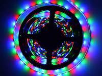 Світлодіодний дюралайт, його види