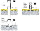 Аератор покрівельний для ПВХ мембрани 110/325 мм (флюгарка) для плоскої покрівлі, фото 2
