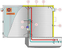 Конвективные сушильные камеры модульные