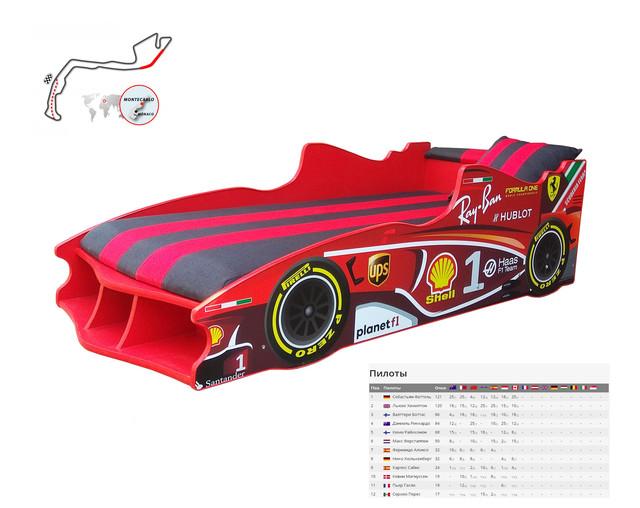 Кровать детская машинка серии Формула 1 (фото 2)