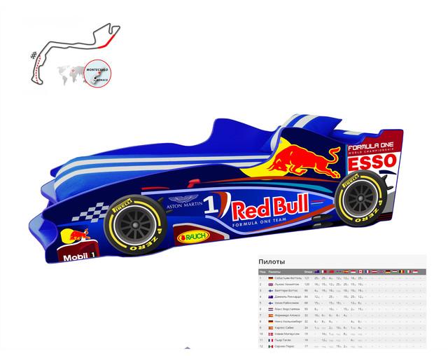Кровать детская машинка серии Формула 1 (F2) (фото 3)