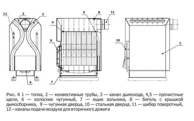 ТОП-140 схема внутреннего устройства