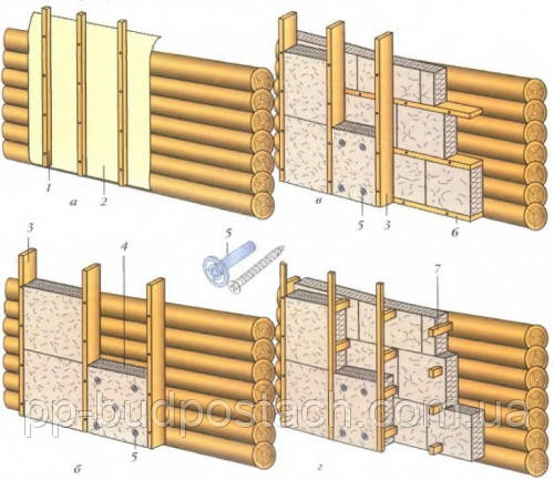 Вентилируемый фасад Устройство вентилируемого фасада