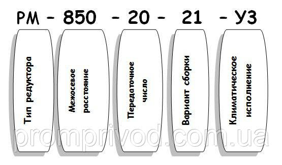 Условныеобозначения редуктора РМ