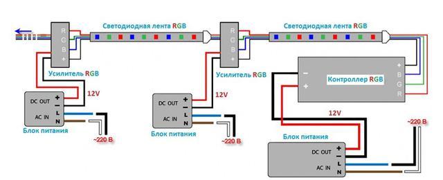 схема подключения усилителя к светодиодной ленты