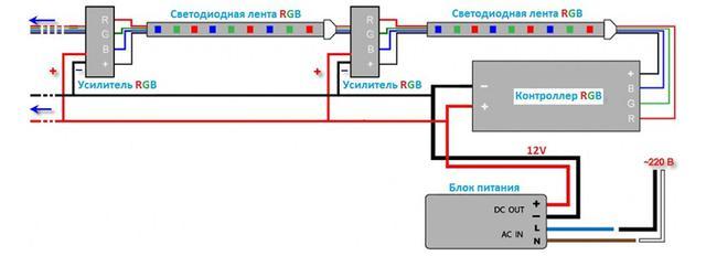 схема подключения усилителя к светодиодной ленте