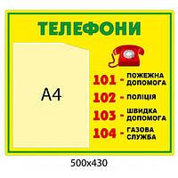 Стенд Телефоны А4