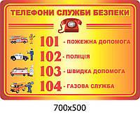 Стенд Телефоны службы безопасности