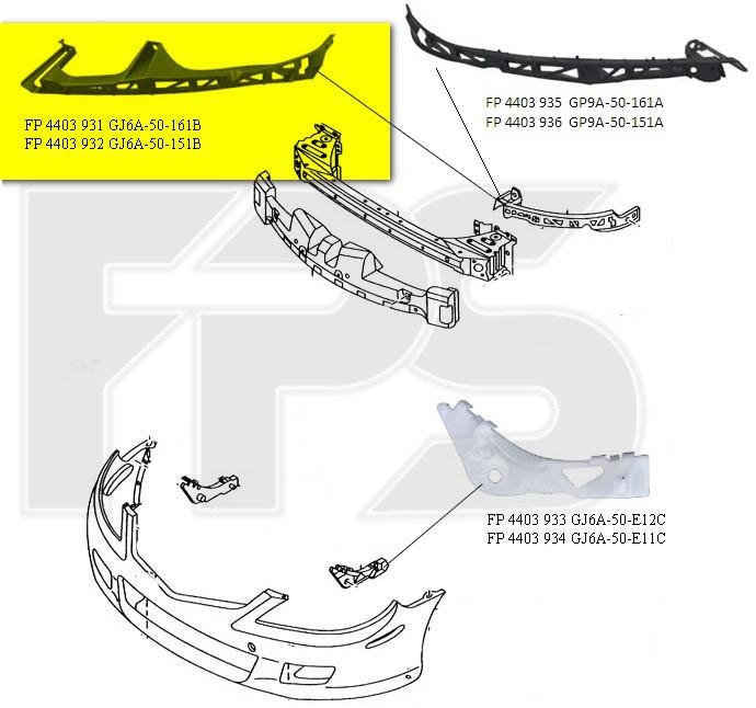Крепеж переднего бампера Mazda 6 02-06 правый (1 см. рис.) (FPS) GJ6A50151B