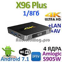 Андроид ТВ приставка X96 Plus Amlogic S905W 1GB/8GB