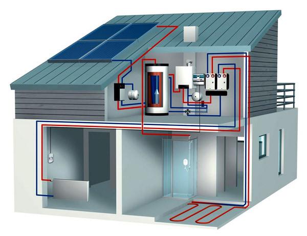 Альтернативная энергия, солнечный коллектор для воды, солнечный коллектор, солнечный коллектор для отопления