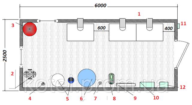 расположение оборудования в котельной КМ-2 300 кВт с котлами 1.100 СЕ