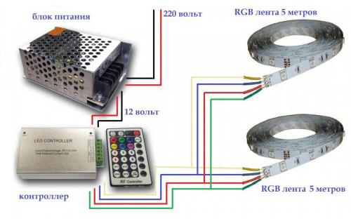схема подключения rgb контроллера