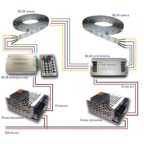 схема подключения rgb контроллера и усилителя