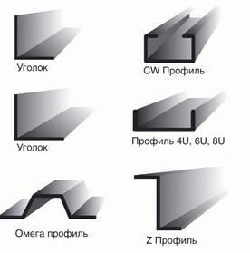 Подконструкции вентилируемого фасада