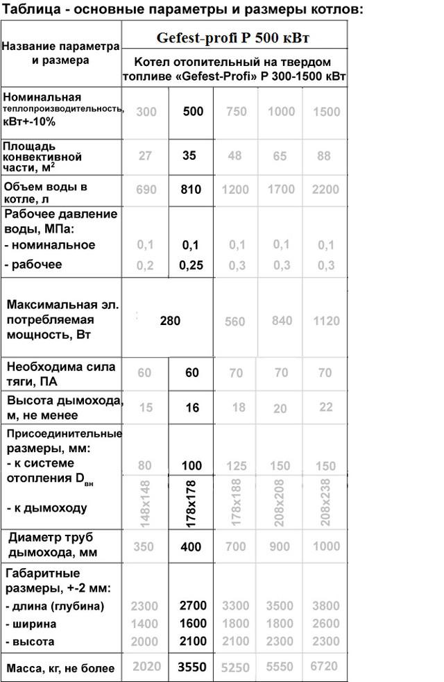 Твердотопливный котёл под факельную пеллетную горелку Gefest-profi Р (Гефест-профи П) 500 кВт