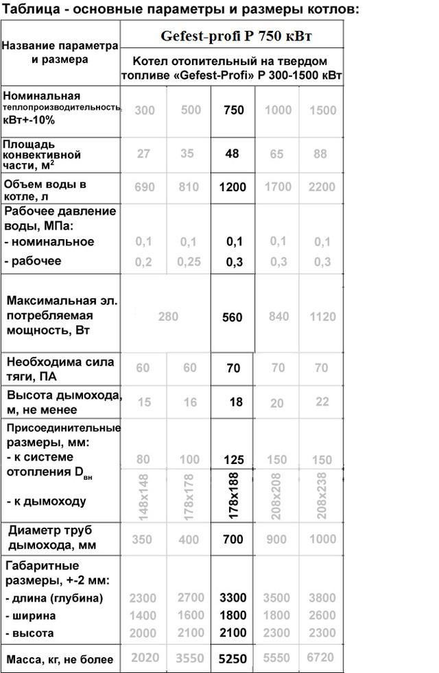 Твердотопливный котёл под факельную пеллетную горелку Gefest-profi Р (Гефест-профи П) 750 кВт