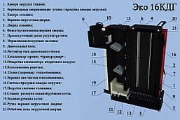 Котлы твердотопливные Термико КДГ - 35 кВт механика., фото 2