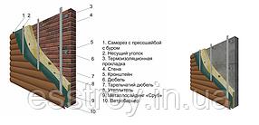 Вентилируемый фасад с отделкой фасадной панелью(металл)., фото 3