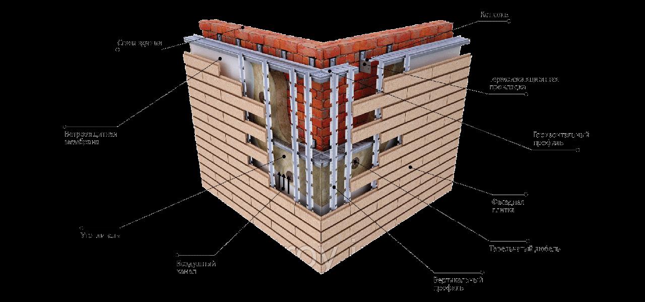 Вентилируемый фасад HOSTROCK.
