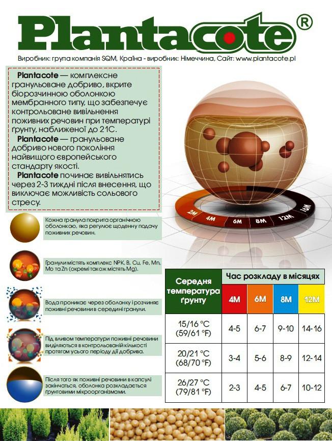 Удобрение Plantacote 4 м.1кг/14-9-15/