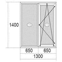 Металопластикові вікна Steko
