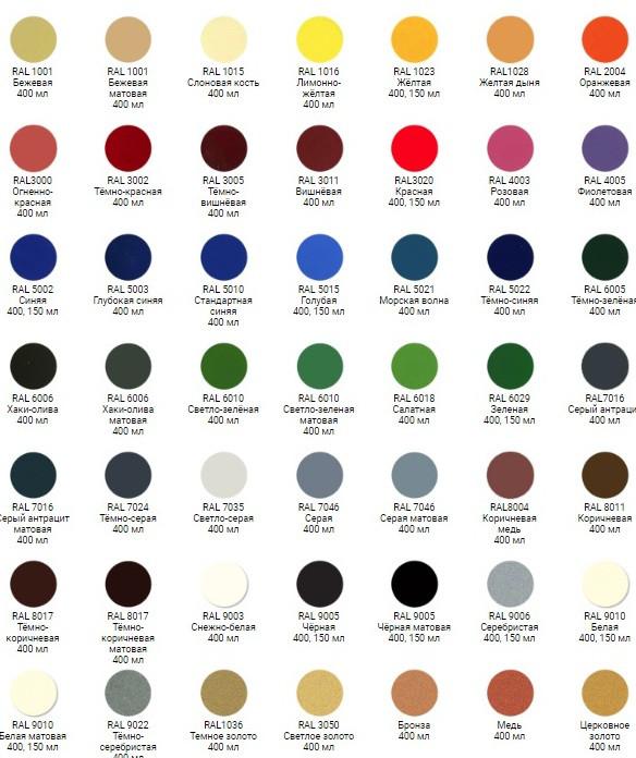 аэрозольная краска универсальная ral new ton