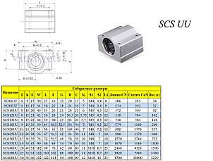 Закрытый линейный подшипник в корпусе SCS 16UU (SMA16GUU), фото 3