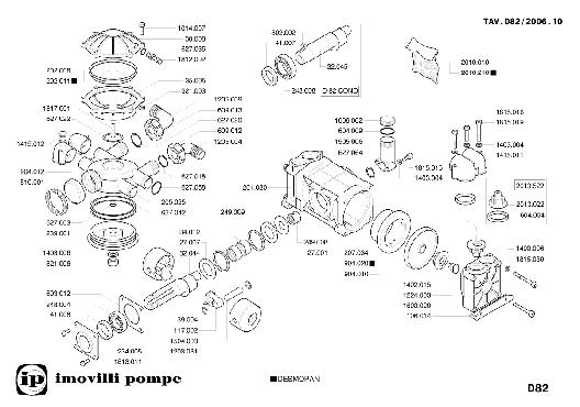Насос мембранно-поршневой D-82 фирмы Imovilli pompe (Италия), фото 2