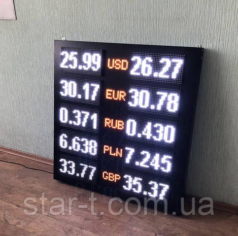 Электронное табло для обмена валют.