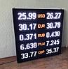 Электронное табло для обмена валют., фото 2
