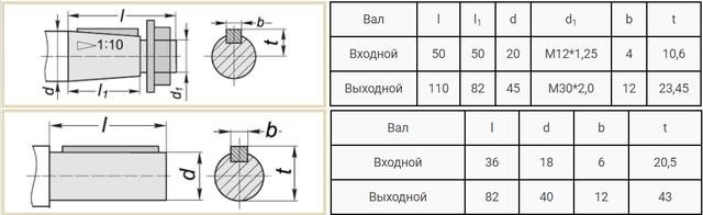 Присоединительные размеры валов редуктора 1Ц2У-125 и Ц2У-125 чертеж