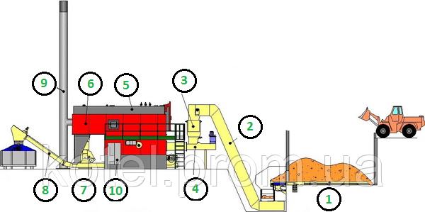CH Compact схема