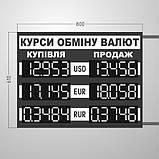 Табло курсів валют 800х600 мм, фото 2