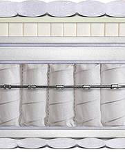 Ортопедический матрас Matroluxe LONDON (ЛОНДОН) Односторонний усиленный 2-мя рамками из стали (ШхГхВ - 80х190х27) Бесплатная доставка!