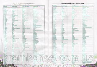 """Зошит-Словник з іноземноЇ мови """"Рюкзачок"""" (сендвіч, ламін.), фото 2"""
